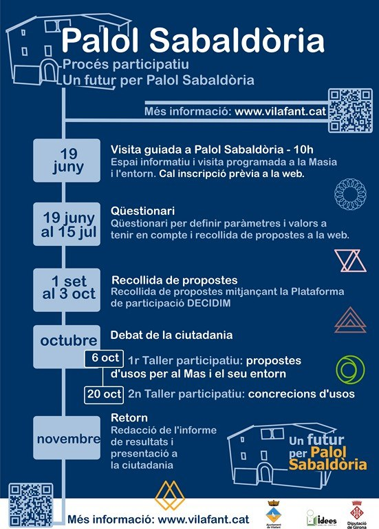 Infografia procés participatiu usos de palol