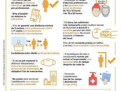 Condicions per a la reobertura d'establiments comercials minoristes a partir del 4 de maig