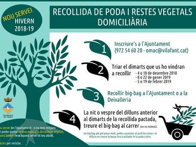 Nou servei de Recollida de poda 2019/20 i restes vegetals domiciliària